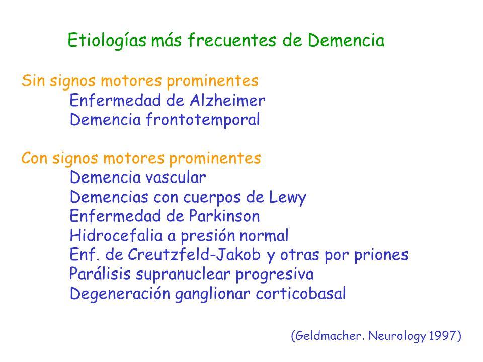 Etiologías más frecuentes de Demencia