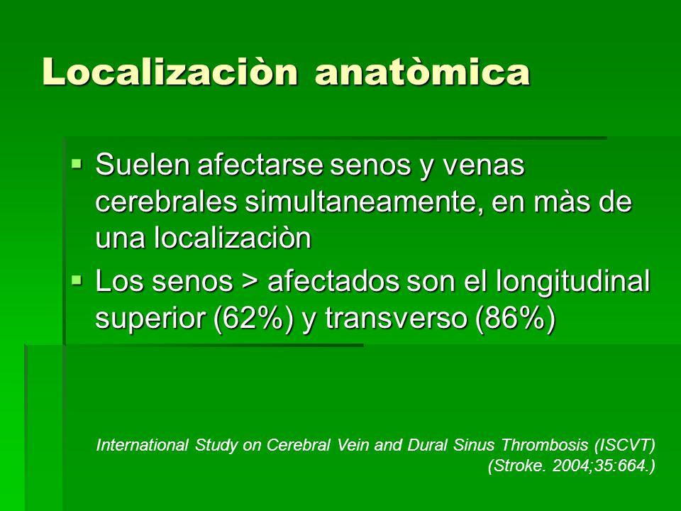 Localizaciòn anatòmica