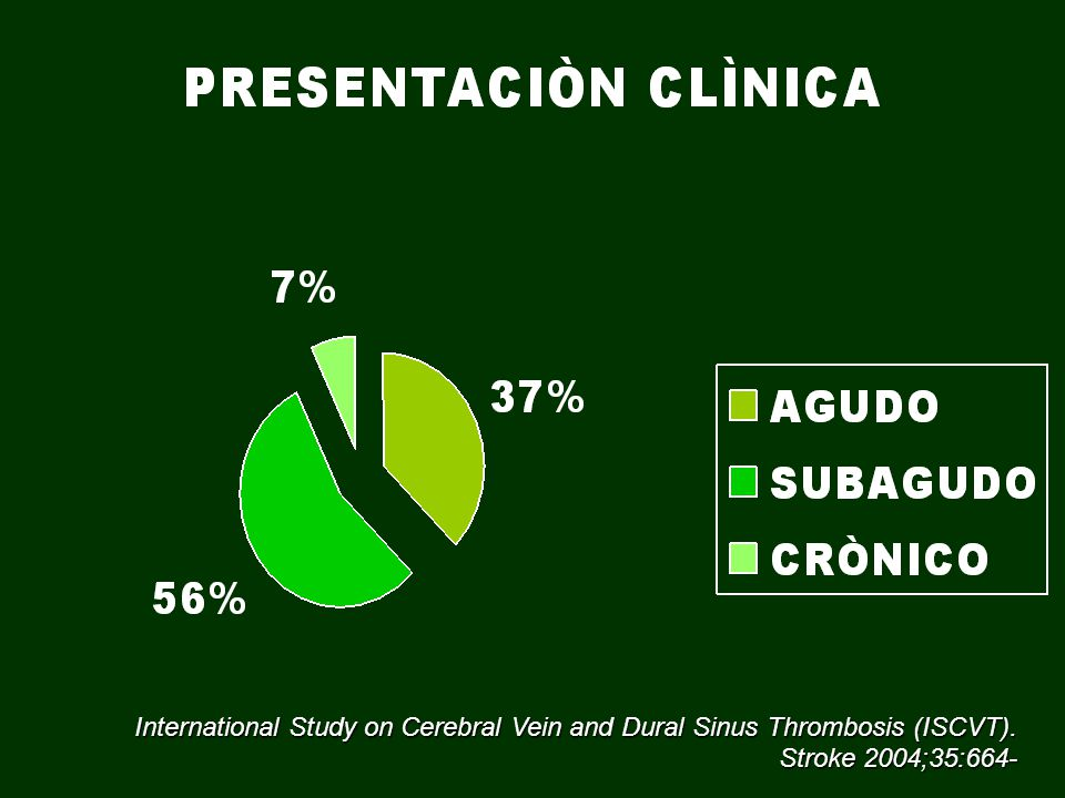 International Study on Cerebral Vein and Dural Sinus Thrombosis (ISCVT).