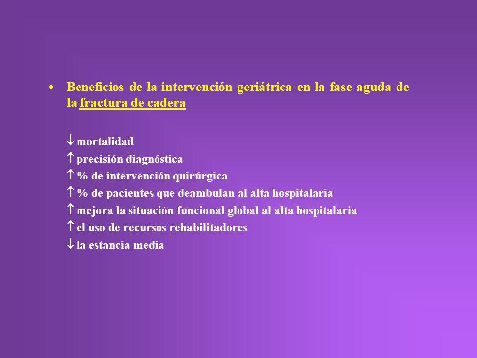 Beneficios de la intervención geriátrica en la fase aguda de la fractura de cadera