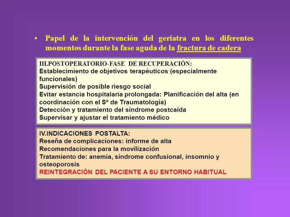 Papel de la intervención del geriatra en los diferentes momentos durante la fase aguda de la fractura de cadera