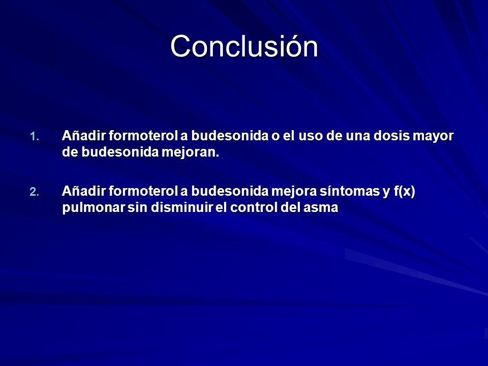 Conclusión Añadir formoterol a budesonida o el uso de una dosis mayor de budesonida mejoran.