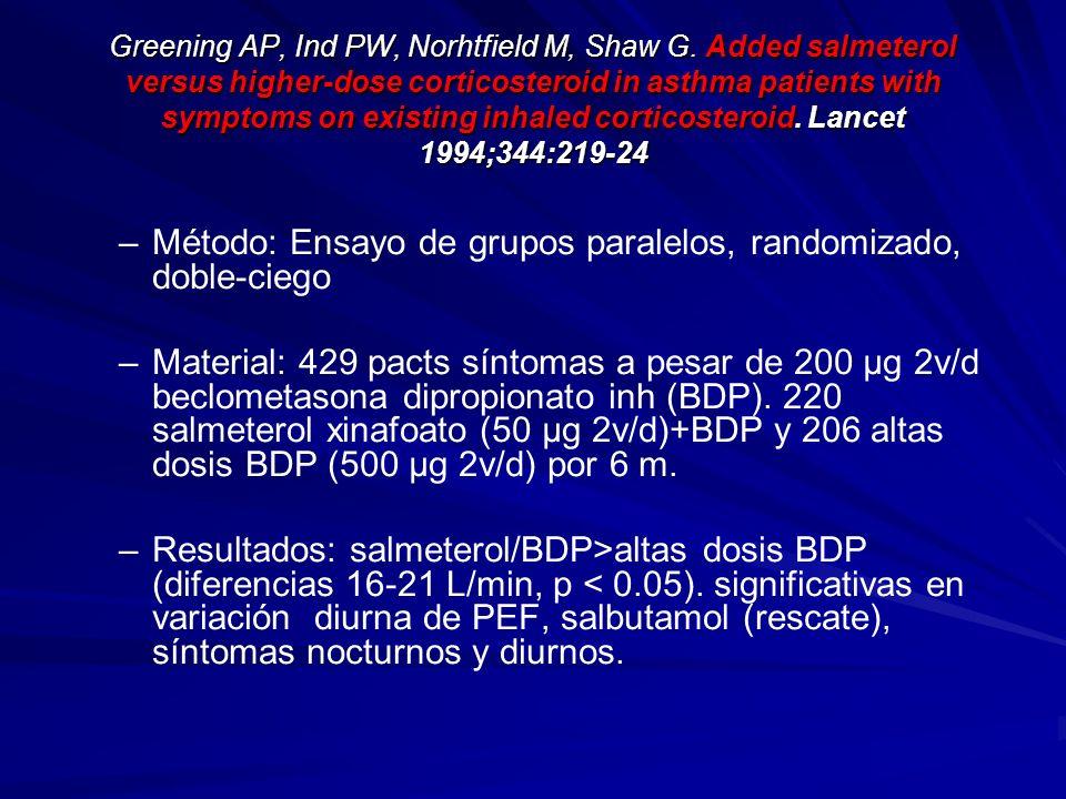 Método: Ensayo de grupos paralelos, randomizado, doble-ciego