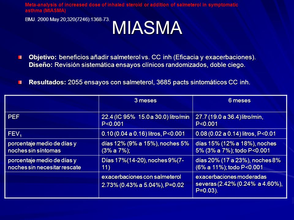 Meta-analysis of increased dose of inhaled steroid or addition of salmeterol in symptomatic asthma (MIASMA)