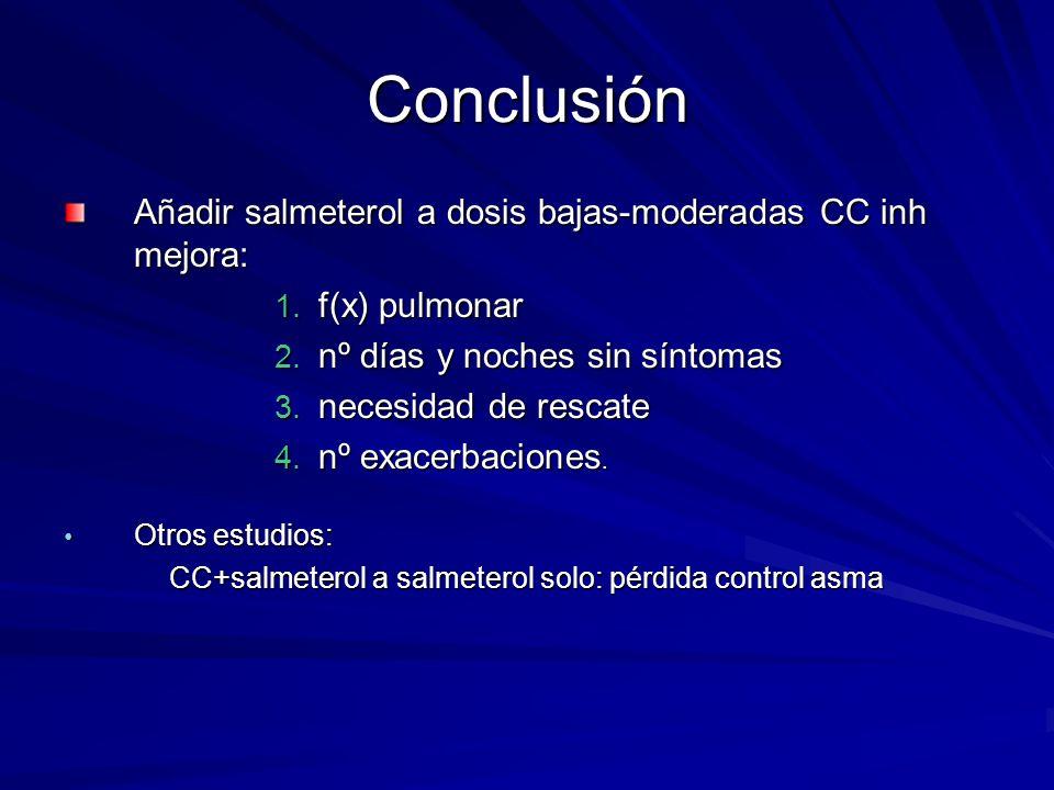 Conclusión Añadir salmeterol a dosis bajas-moderadas CC inh mejora: