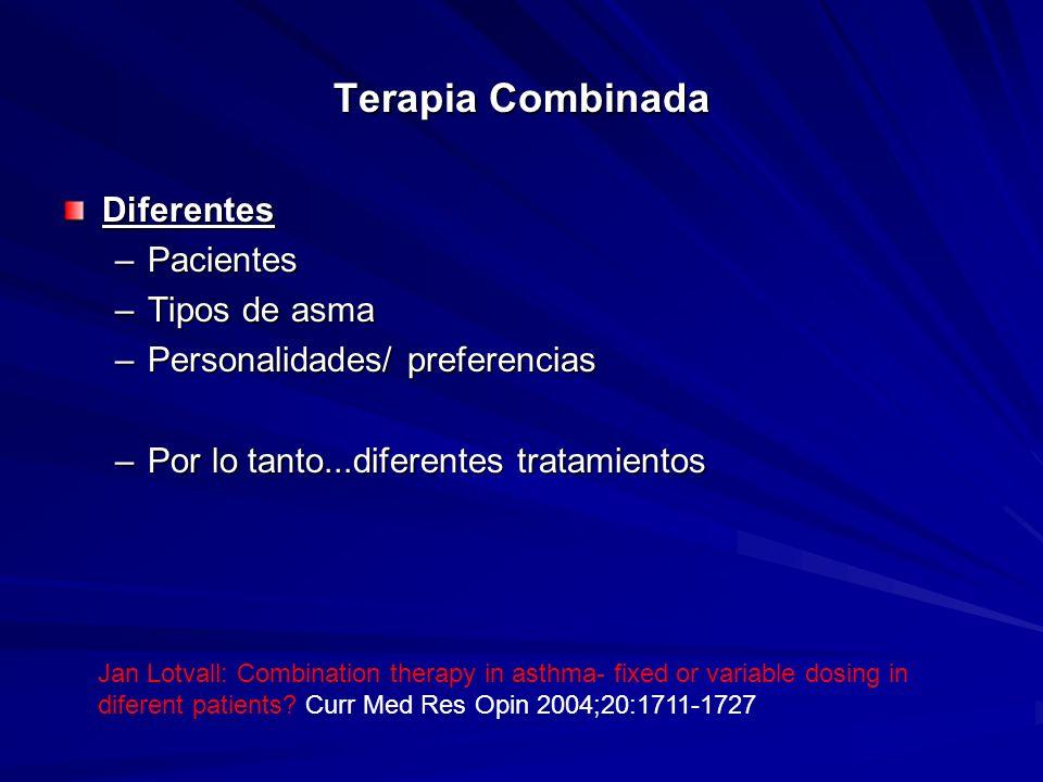 Terapia Combinada Diferentes Pacientes Tipos de asma