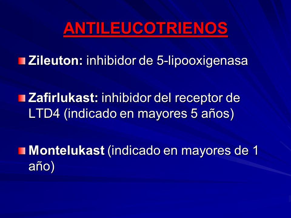 ANTILEUCOTRIENOS Zileuton: inhibidor de 5-lipooxigenasa