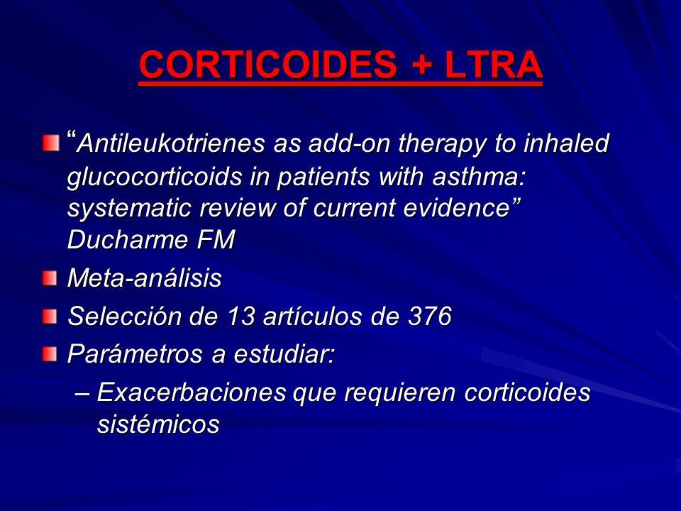 CORTICOIDES + LTRA