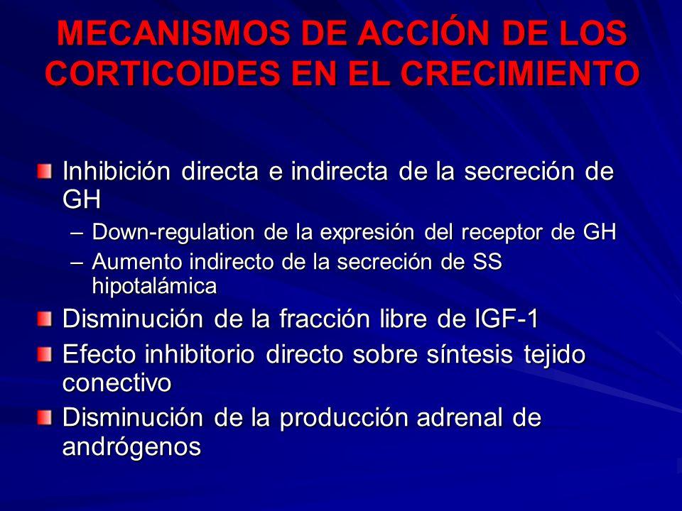 MECANISMOS DE ACCIÓN DE LOS CORTICOIDES EN EL CRECIMIENTO