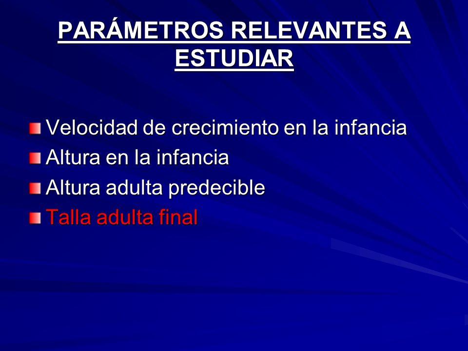 PARÁMETROS RELEVANTES A ESTUDIAR