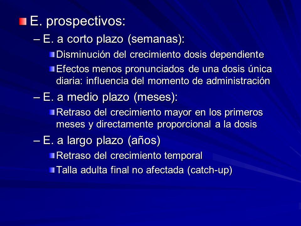 E. prospectivos: E. a corto plazo (semanas): E. a medio plazo (meses):