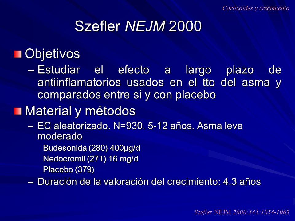 Szefler NEJM 2000 Objetivos Material y métodos