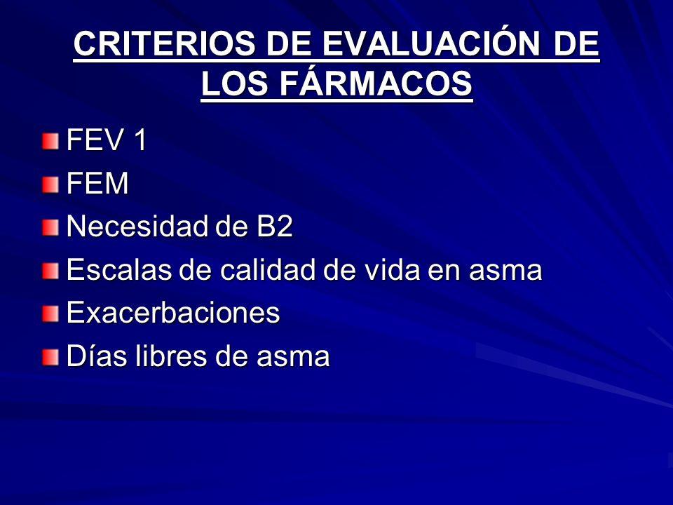 CRITERIOS DE EVALUACIÓN DE LOS FÁRMACOS