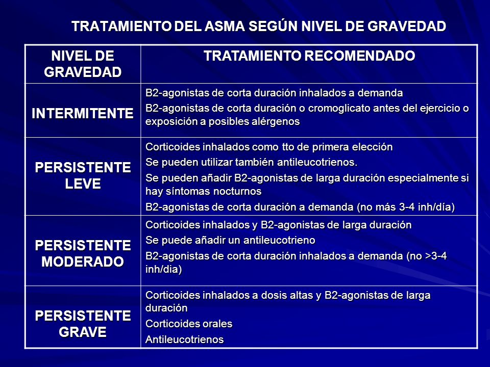TRATAMIENTO DEL ASMA SEGÚN NIVEL DE GRAVEDAD