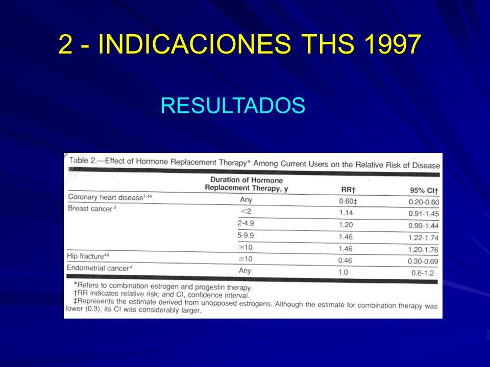 2 - INDICACIONES THS 1997 RESULTADOS
