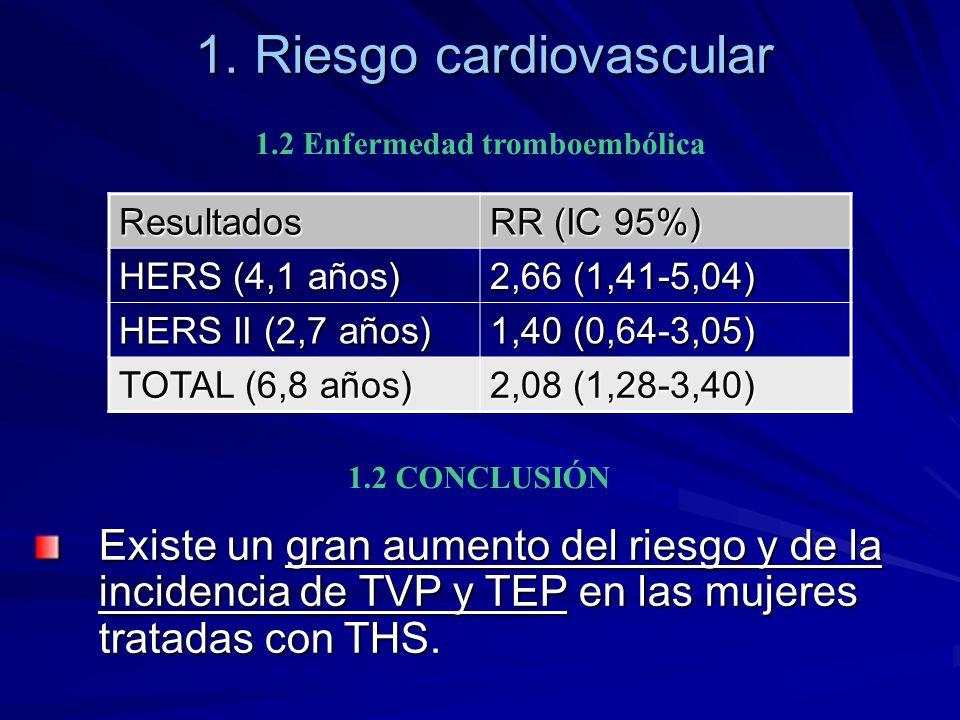 1. Riesgo cardiovascular