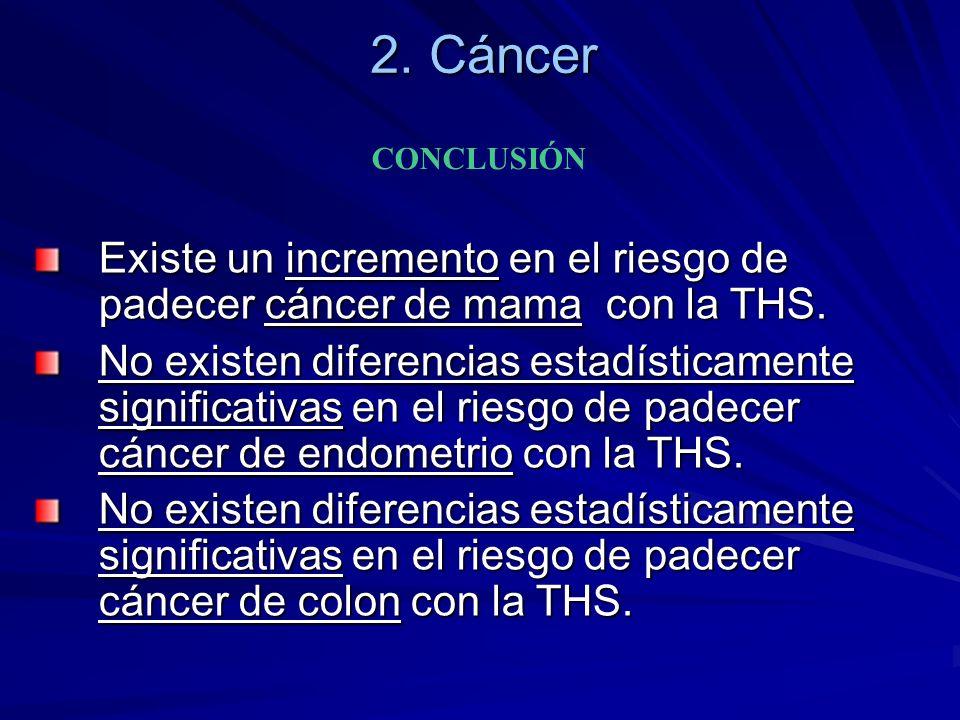 2. Cáncer CONCLUSIÓN. Existe un incremento en el riesgo de padecer cáncer de mama con la THS.