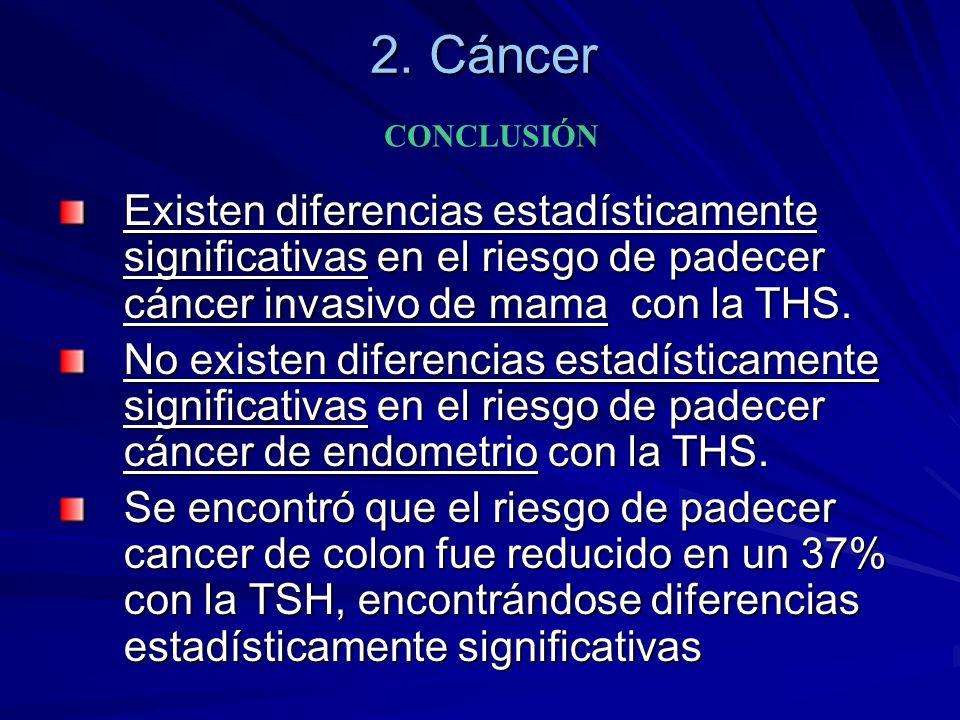 2. Cáncer CONCLUSIÓN. Existen diferencias estadísticamente significativas en el riesgo de padecer cáncer invasivo de mama con la THS.