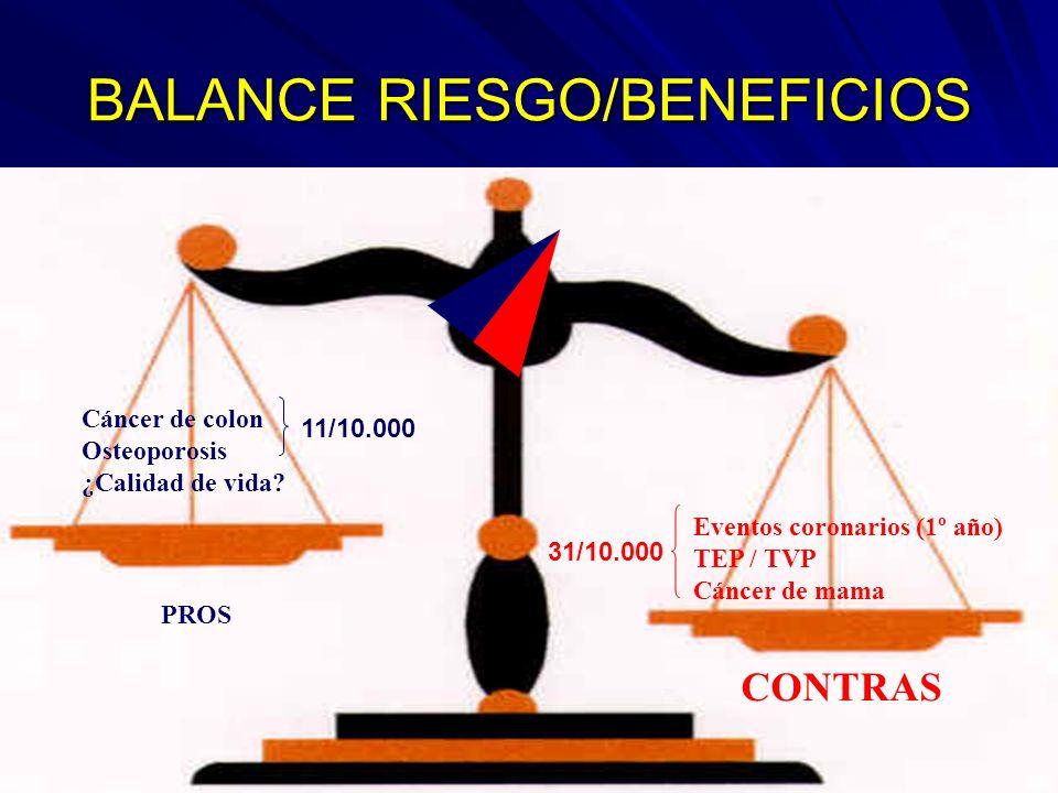 BALANCE RIESGO/BENEFICIOS