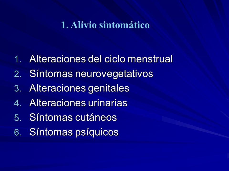 1. Alivio sintomático Alteraciones del ciclo menstrual. Síntomas neurovegetativos. Alteraciones genitales.
