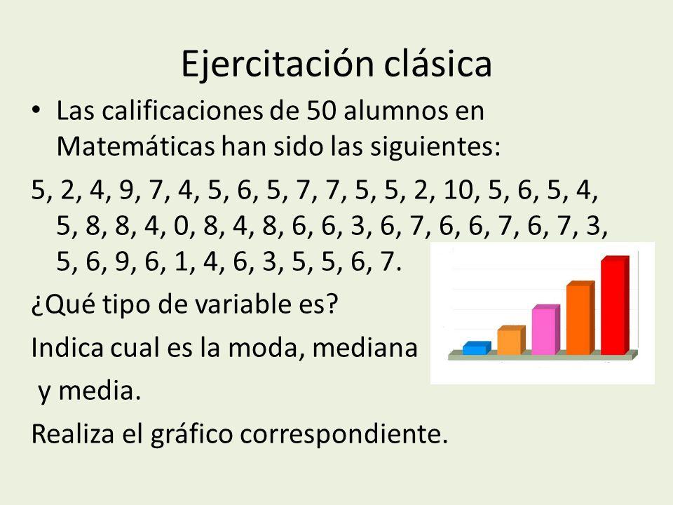 Ejercitación clásica Las calificaciones de 50 alumnos en Matemáticas han sido las siguientes:
