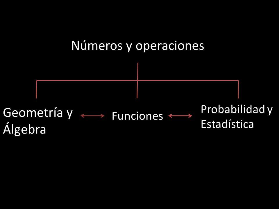 Números y operaciones Geometría y Álgebra Probabilidad y Estadística