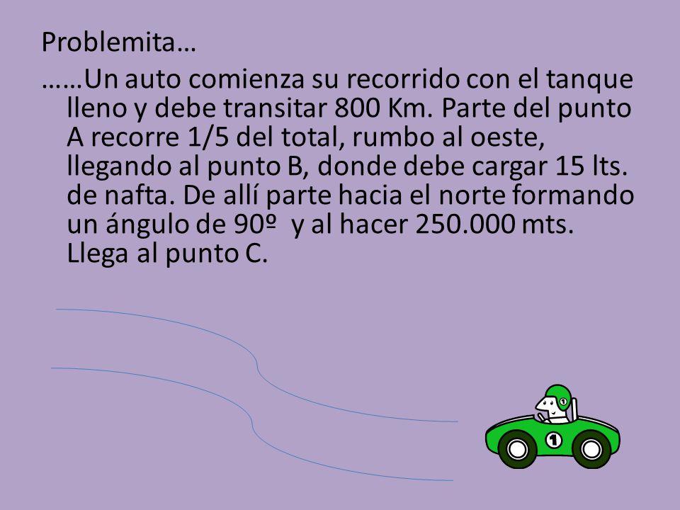 Problemita… ……Un auto comienza su recorrido con el tanque lleno y debe transitar 800 Km.