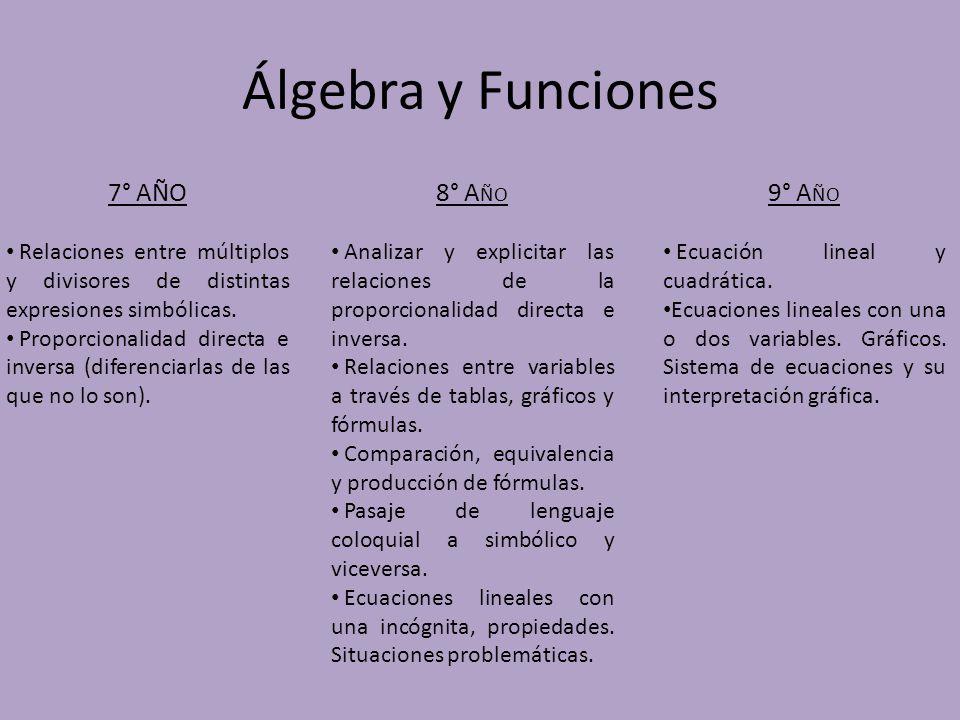 Álgebra y Funciones 7° Año 8° Año 9° Año