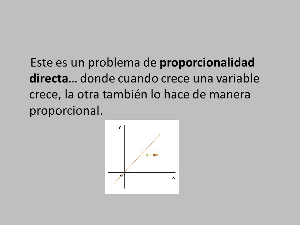 Este es un problema de proporcionalidad directa… donde cuando crece una variable crece, la otra también lo hace de manera proporcional.