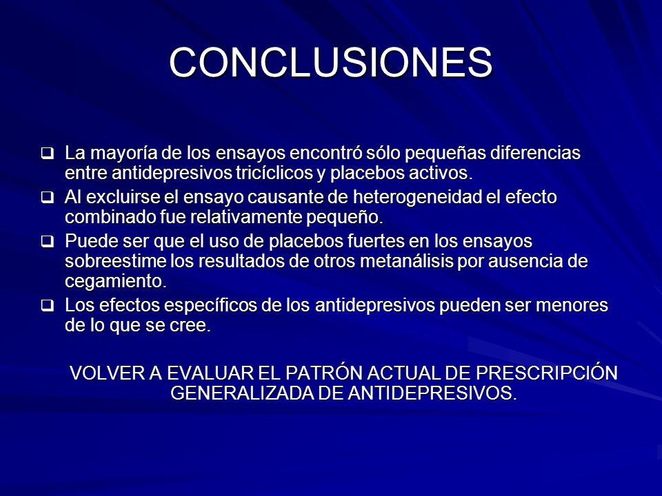 CONCLUSIONESLa mayoría de los ensayos encontró sólo pequeñas diferencias entre antidepresivos tricíclicos y placebos activos.