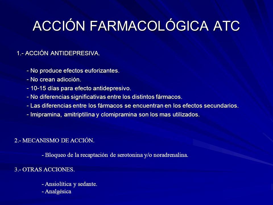 ACCIÓN FARMACOLÓGICA ATC
