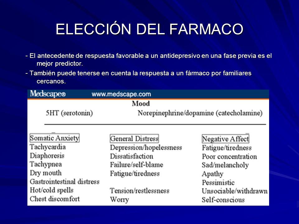 ELECCIÓN DEL FARMACO - El antecedente de respuesta favorable a un antidepresivo en una fase previa es el mejor predictor.