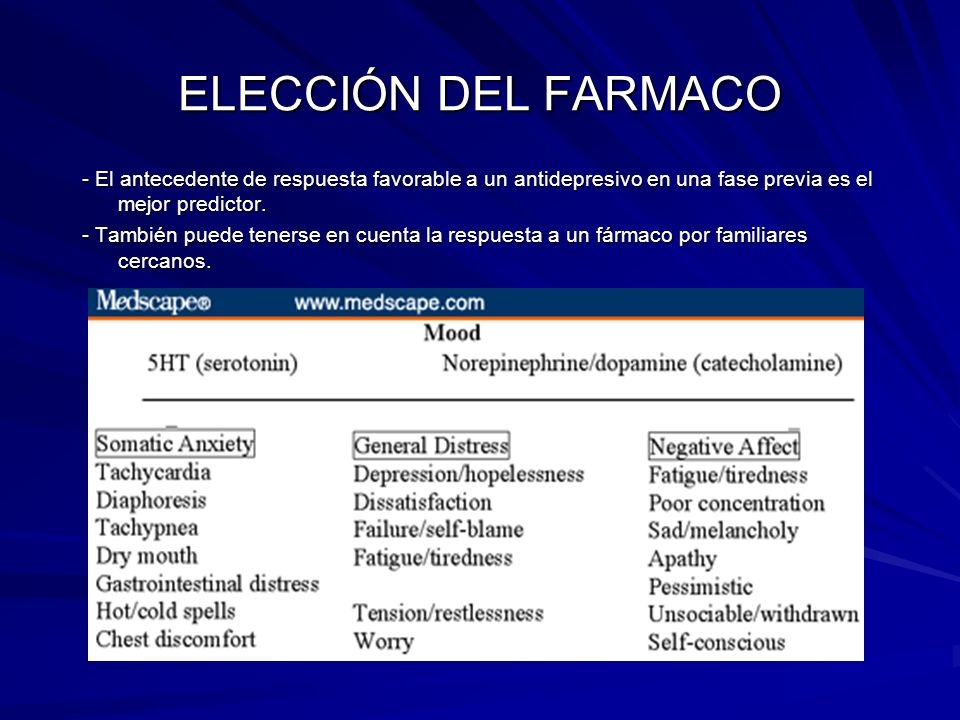 ELECCIÓN DEL FARMACO- El antecedente de respuesta favorable a un antidepresivo en una fase previa es el mejor predictor.