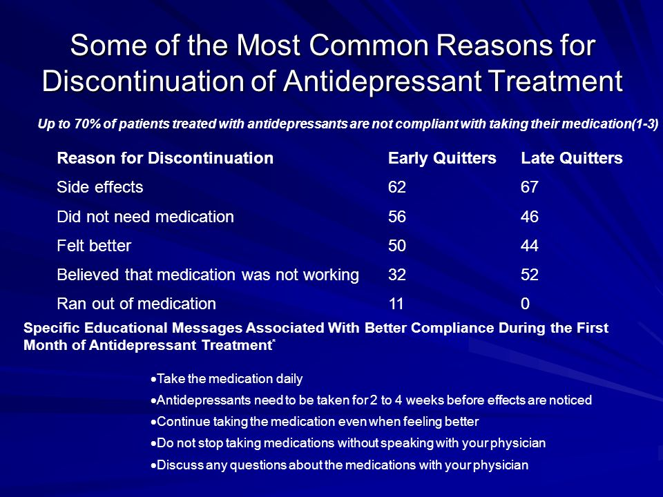 Some of the Most Common Reasons for Discontinuation of Antidepressant Treatment