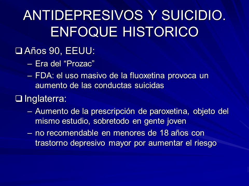 ANTIDEPRESIVOS Y SUICIDIO. ENFOQUE HISTORICO