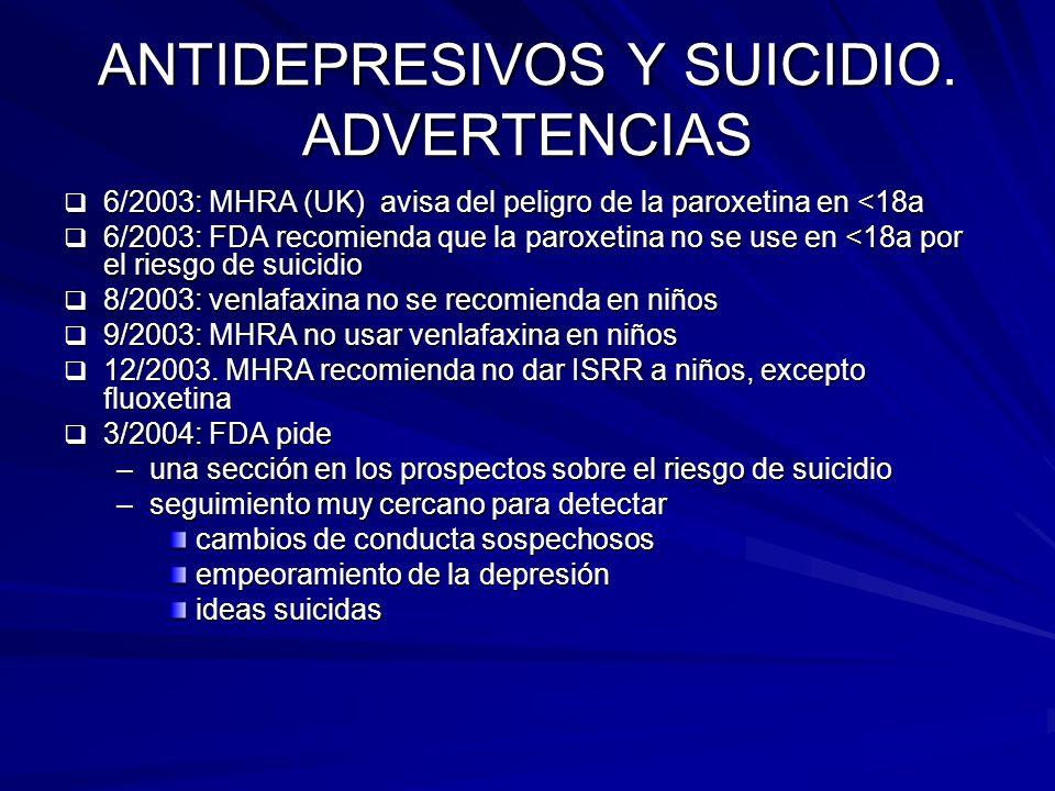 ANTIDEPRESIVOS Y SUICIDIO. ADVERTENCIAS