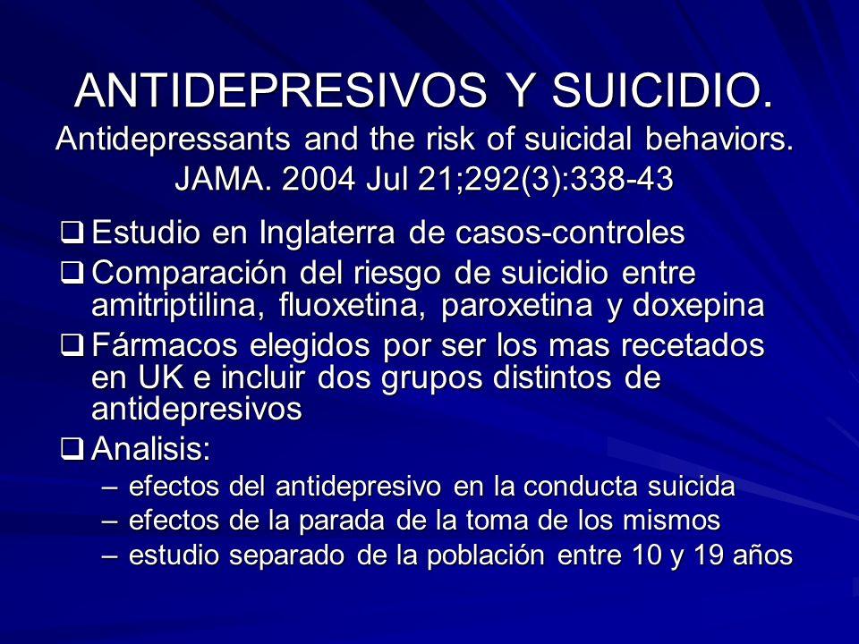 ANTIDEPRESIVOS Y SUICIDIO