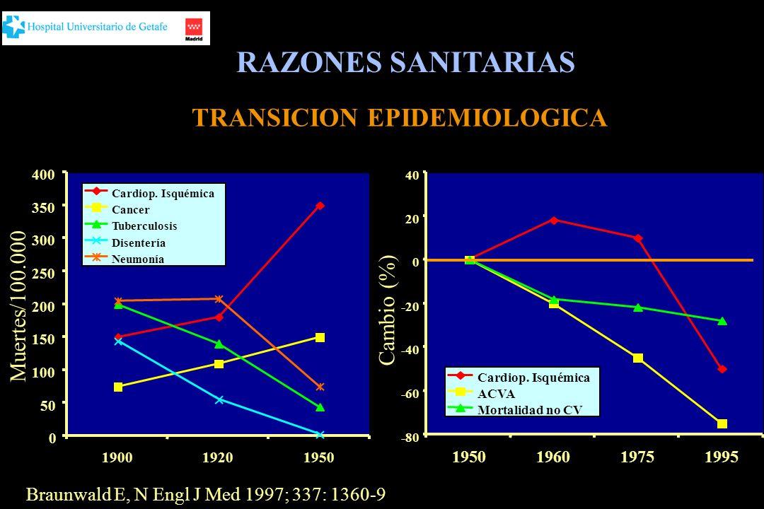 RAZONES SANITARIAS TRANSICION EPIDEMIOLOGICA Muertes/100.000