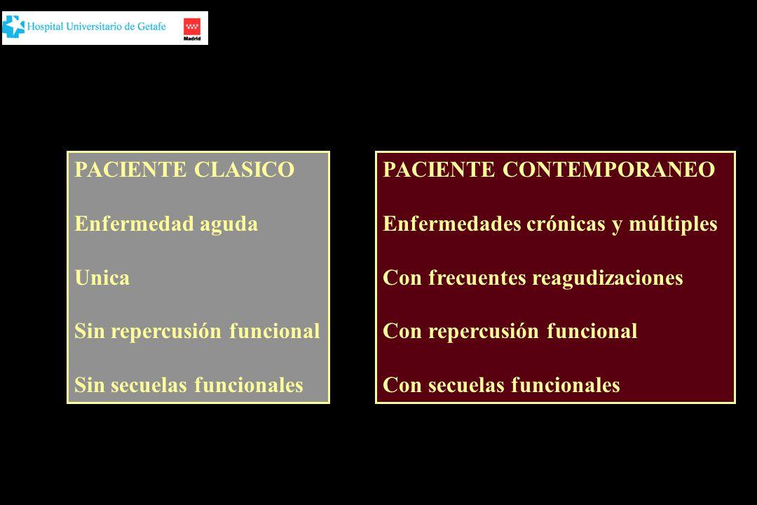 PACIENTE CLASICO Enfermedad aguda. Unica. Sin repercusión funcional. Sin secuelas funcionales. PACIENTE CONTEMPORANEO.