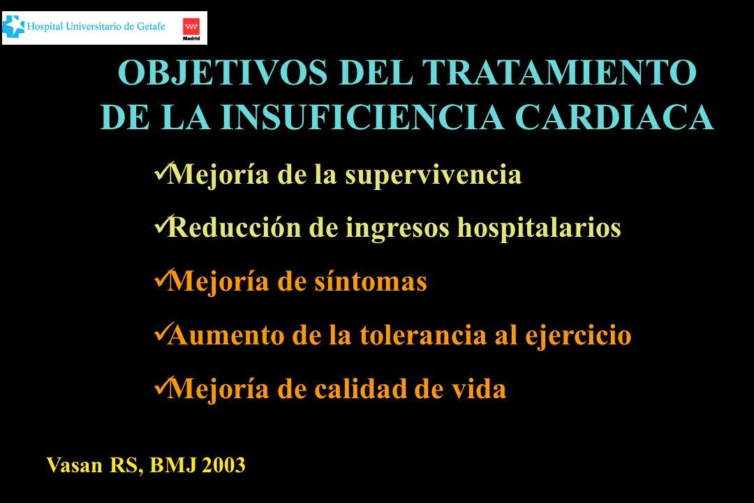 OBJETIVOS DEL TRATAMIENTO DE LA INSUFICIENCIA CARDIACA