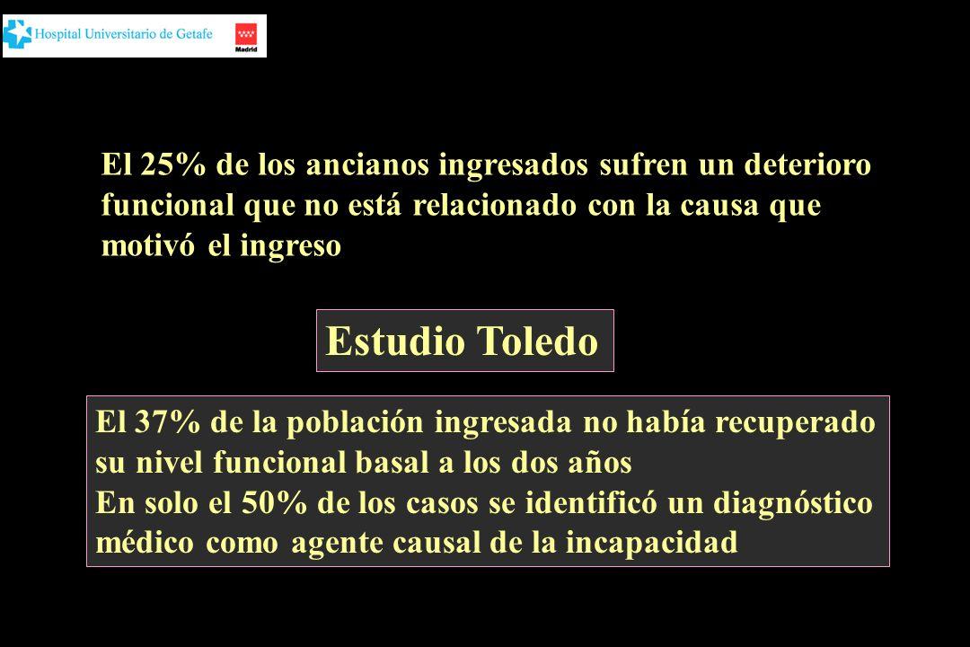 Estudio Toledo El 25% de los ancianos ingresados sufren un deterioro