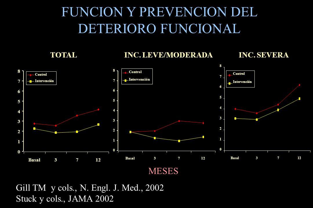 FUNCION Y PREVENCION DEL DETERIORO FUNCIONAL
