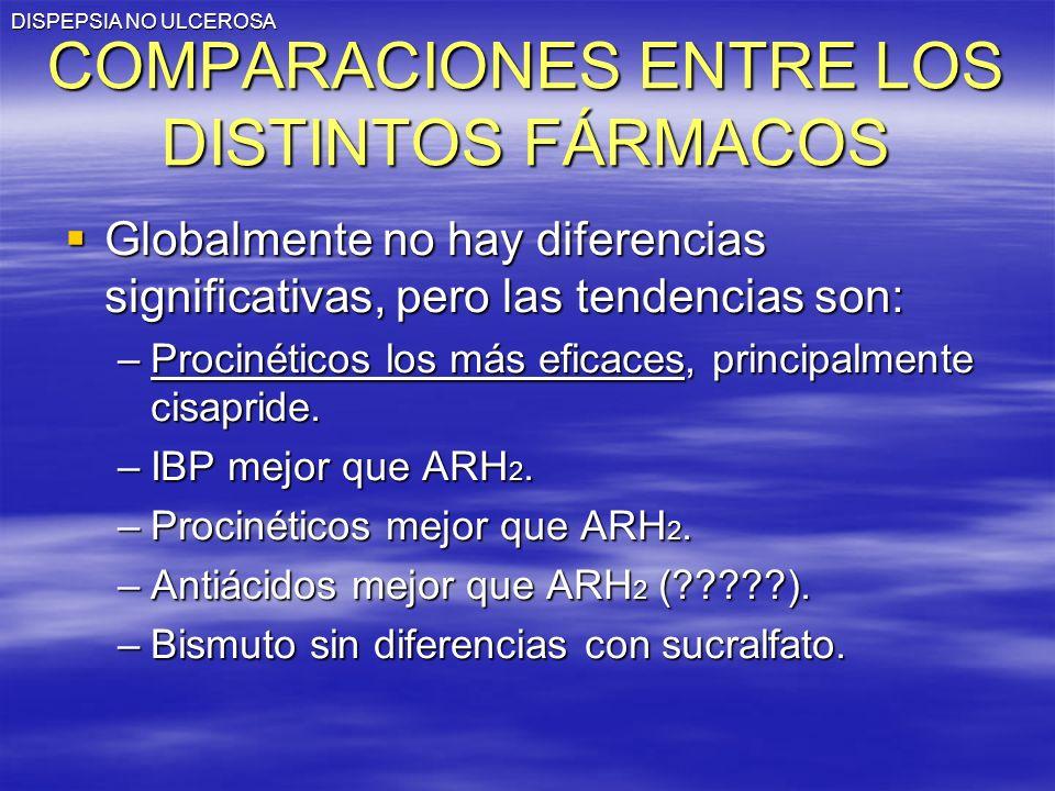COMPARACIONES ENTRE LOS DISTINTOS FÁRMACOS
