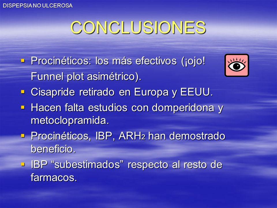 CONCLUSIONES Procinéticos: los más efectivos (¡ojo!