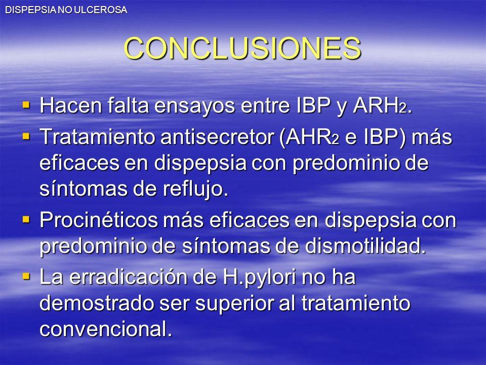 CONCLUSIONES Hacen falta ensayos entre IBP y ARH2.