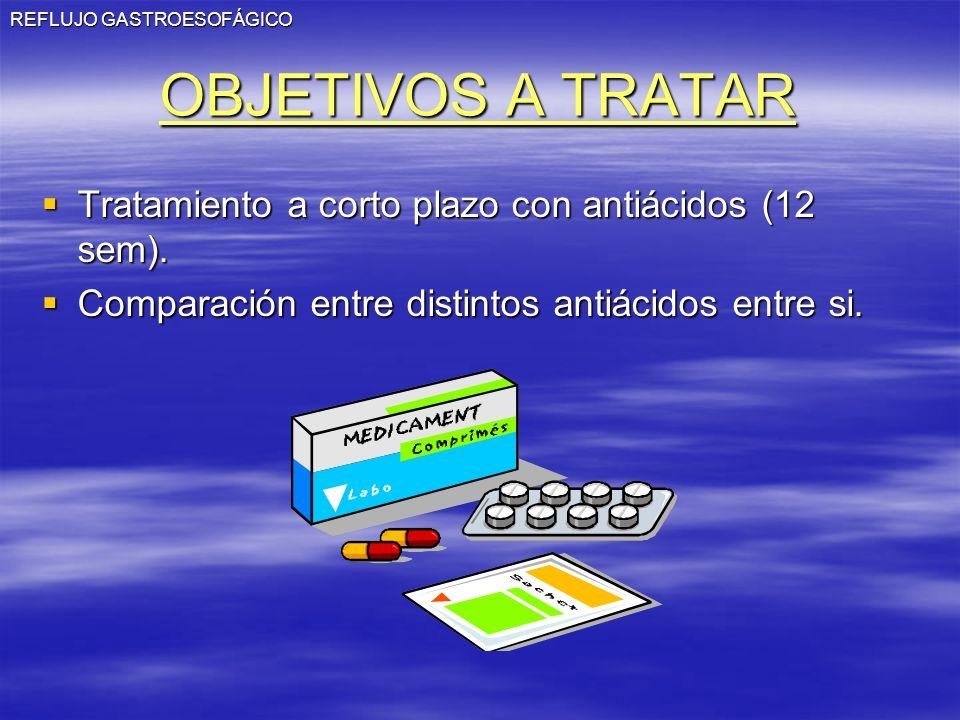 OBJETIVOS A TRATAR Tratamiento a corto plazo con antiácidos (12 sem).