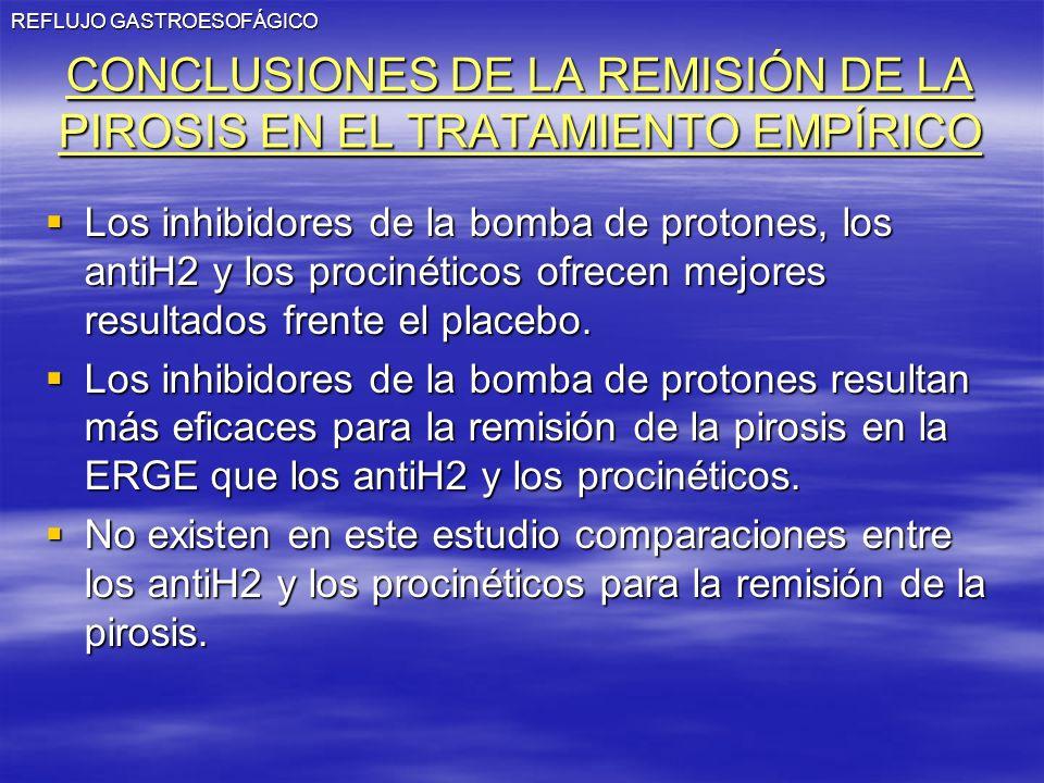 CONCLUSIONES DE LA REMISIÓN DE LA PIROSIS EN EL TRATAMIENTO EMPÍRICO