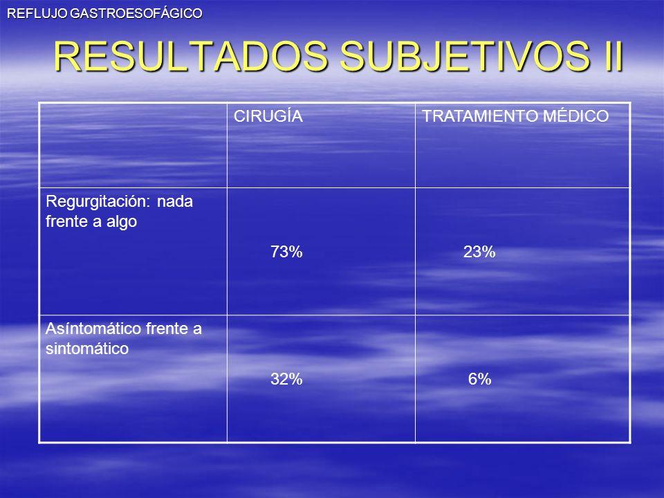 RESULTADOS SUBJETIVOS II