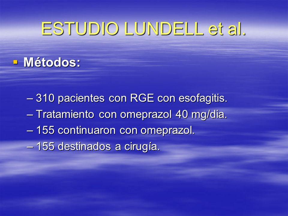 ESTUDIO LUNDELL et al. Métodos: 310 pacientes con RGE con esofagitis.