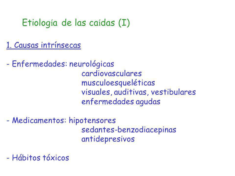 Etiología de las caídas (I)